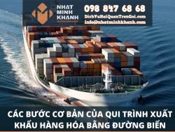 Các bước cơ bản của qui trình xuất khẩu hàng hóa bằng đường biển của Xuất Nhập Khẩu Nhật Minh Khánh